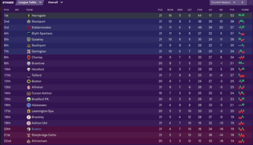 2 - league table halfway.PNG