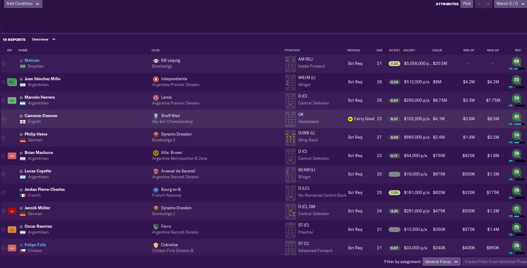 Image result for FM 19 scouting