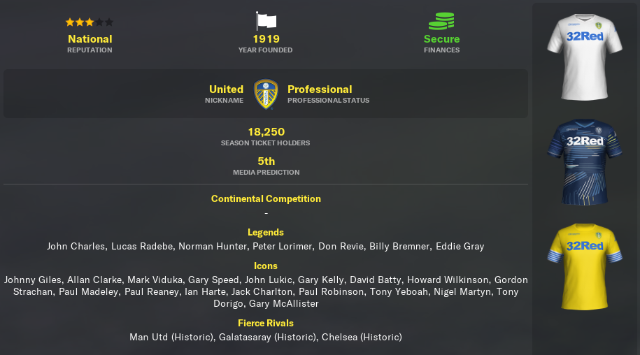 FM19: Leeds United - Home of Bielsa's bucket - Good Player