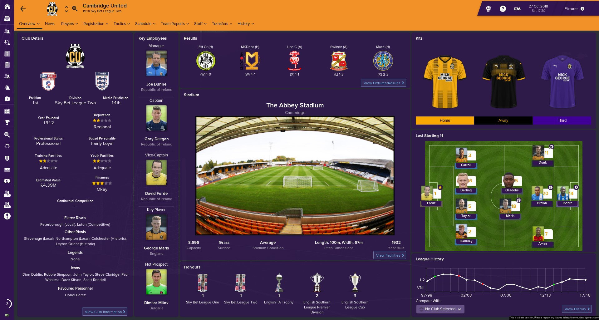 Rensie custom skin for Football Manager 2019