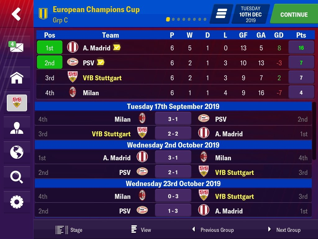 Bug in the Champions League Live Table - Gameplay Issues for FM19