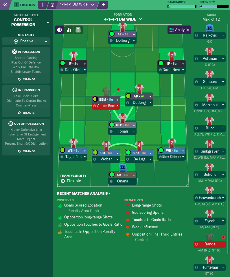 FM19: Ajax Amsterdam - Time to reap what has been sown - Good Player
