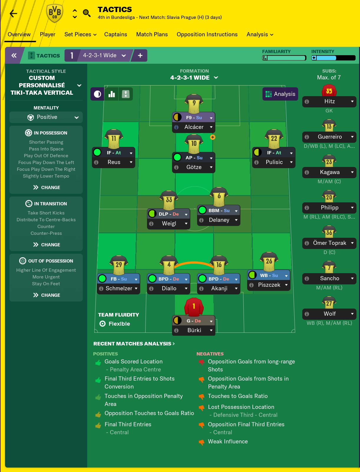 Goal Less Striker - Tactics, Training & Strategies