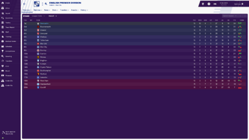 English Premier Division_ Overview Stages-4.png