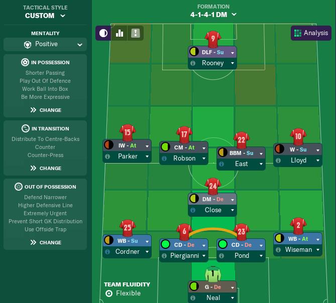 Pep Guardiola Tactics Fm19