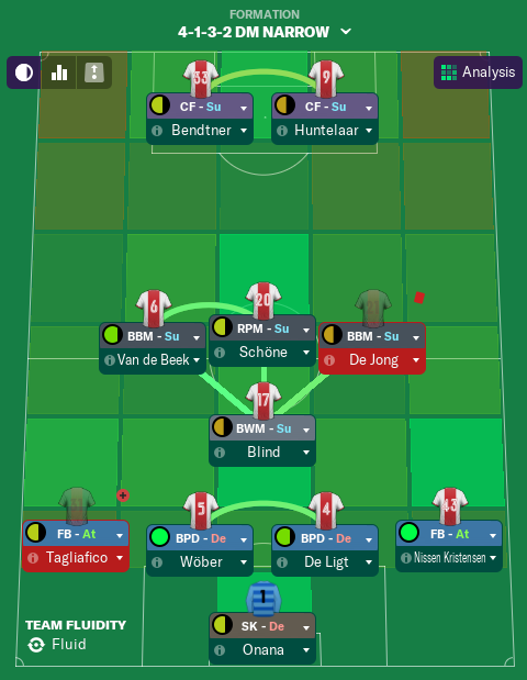 FM19 Quantum CS (4-1-3-2 DM Narrow) [Revision 2019 3] - Tactics