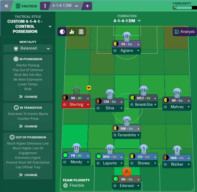 Manchester City Pep Guardiola Tactic Recreation - Tactics