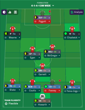 1070187143_Starting11.thumb.PNG.2c2d0dcaad3d5ab34cd99ee6ce12981b.PNG