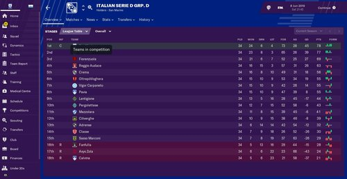 Serie D League Table.jpg