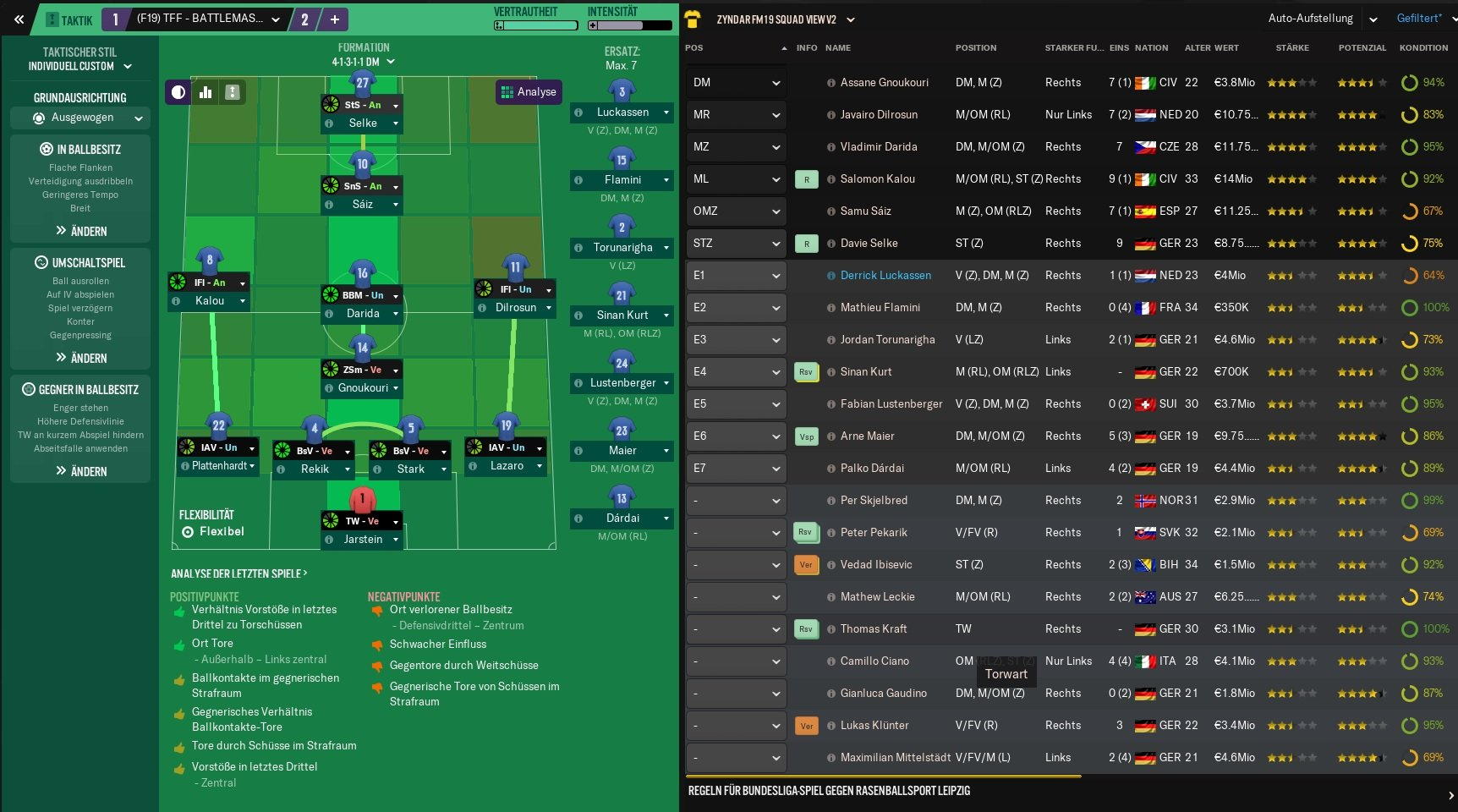 FM19 Tactics by TFF - Page 6 - Tactics Sharing Centre