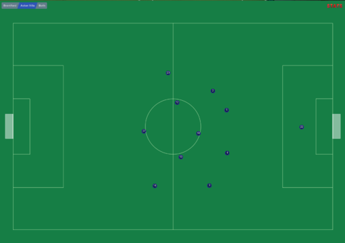 Player Positions 2.png