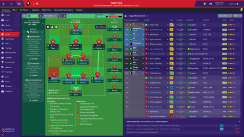 Salford City_  Overview-2.png
