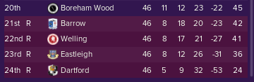 1044930687_NationalLeague2021Relegation.PNG.a4f0770e707cab96d65e5e60e1218535.PNG