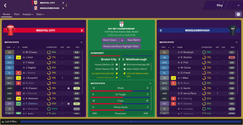 96186800_BristolCityvMiddlesbrough_MatchReview.thumb.png.6b60882528318f018b01f18ec29ce810.png