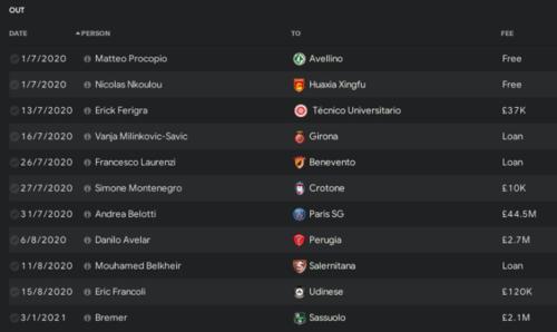 Calendario Serie B 2020 15.Fm19 Operation Topple Juventus A Torino Career Fm