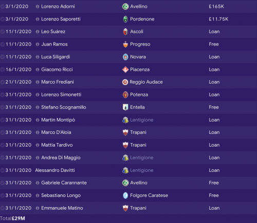 Calendario Serie B 2020 15.The Italian Job Italian League Thread Is Here Page 17