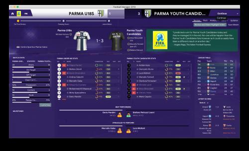 Fm19 Parma Calcio 1913 For Crociati S Sake Fm Career Updates Sports Interactive Community