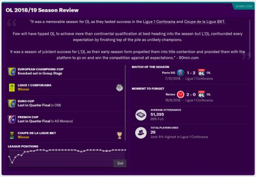 Les Gones Fm Career Updates Sports Interactive Community