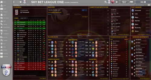 Sky Bet League One_ Overview Profile.png