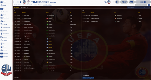 Bolton Wanderers_  Transfer History.png