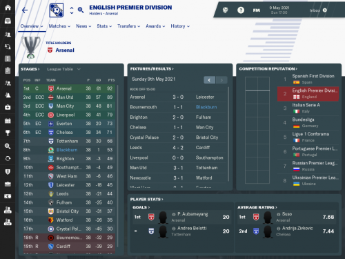 English Premier Division_ Overview Profile-2.png