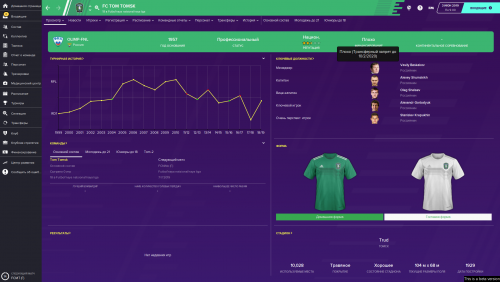 Скриншот Football Manager 2019.11.15 - 22.33.15.43.png