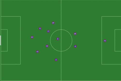 Average Positions Without Ball.JPG