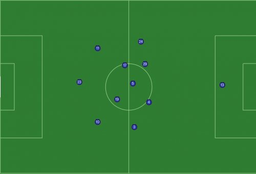Average Positions With Ball.JPG