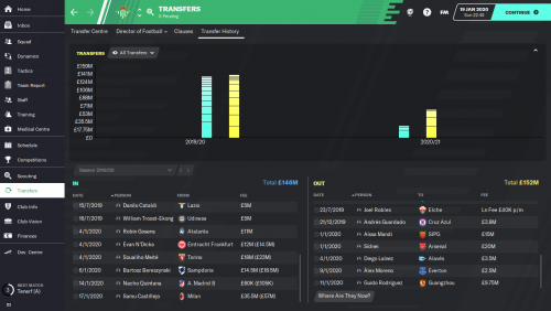 Football Manager 2020 16.02.2020. 19_12_00.png