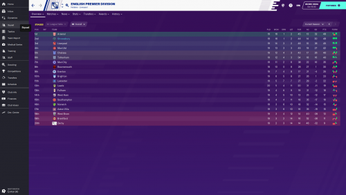Football Manager 2020 10_04_2020 14_39_19.png