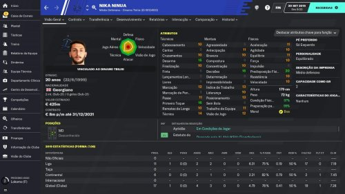 Fm20 Hidden Gems Page 6 Good Player Team Guide Sports Interactive Community