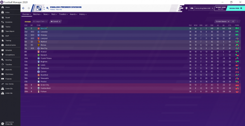 Football Manager 2020 05_05_2020 20_32_05 - Copy.png