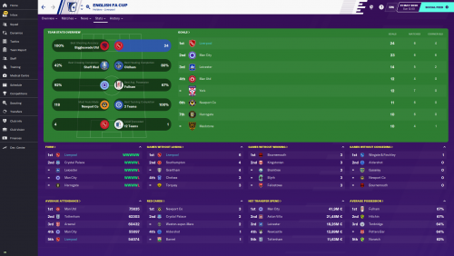 English FA Cup_ Team Overview.png