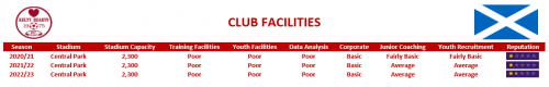 Facilities.thumb.PNG.41dee2f20074c1d494776da2cd8e0154.PNG