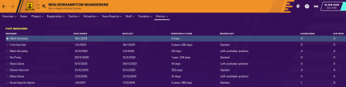 20250118_Wolves_managers.thumb.png.11558e058bf741c80e97bd1fa0a0407d.png