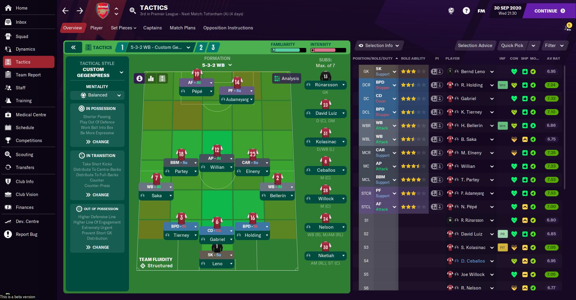 Fm 21 Arsenal Still Waiting For Arteta S Tiki Taka Good Player Team Guide Sports Interactive Community