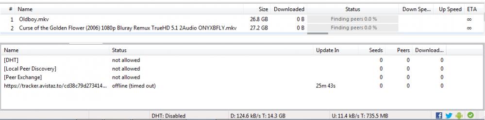 utorrent not working finding peers
