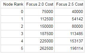 Focus2point5.PNG.73ec3859dc92b3219a5d281