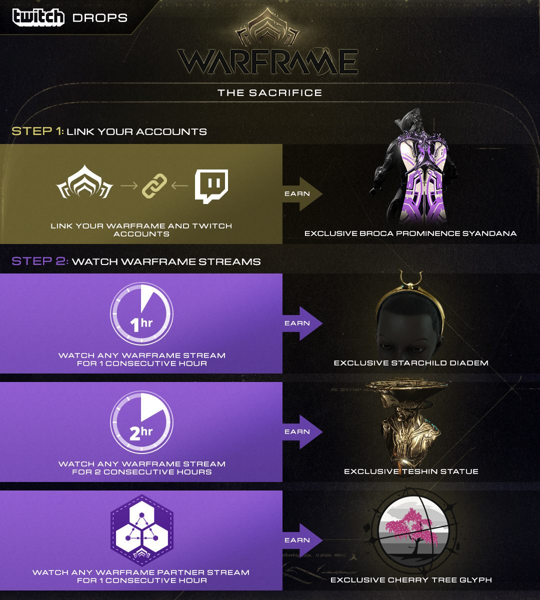 TheSacrifice_Console_TwitchDrops_Infographic.jpg