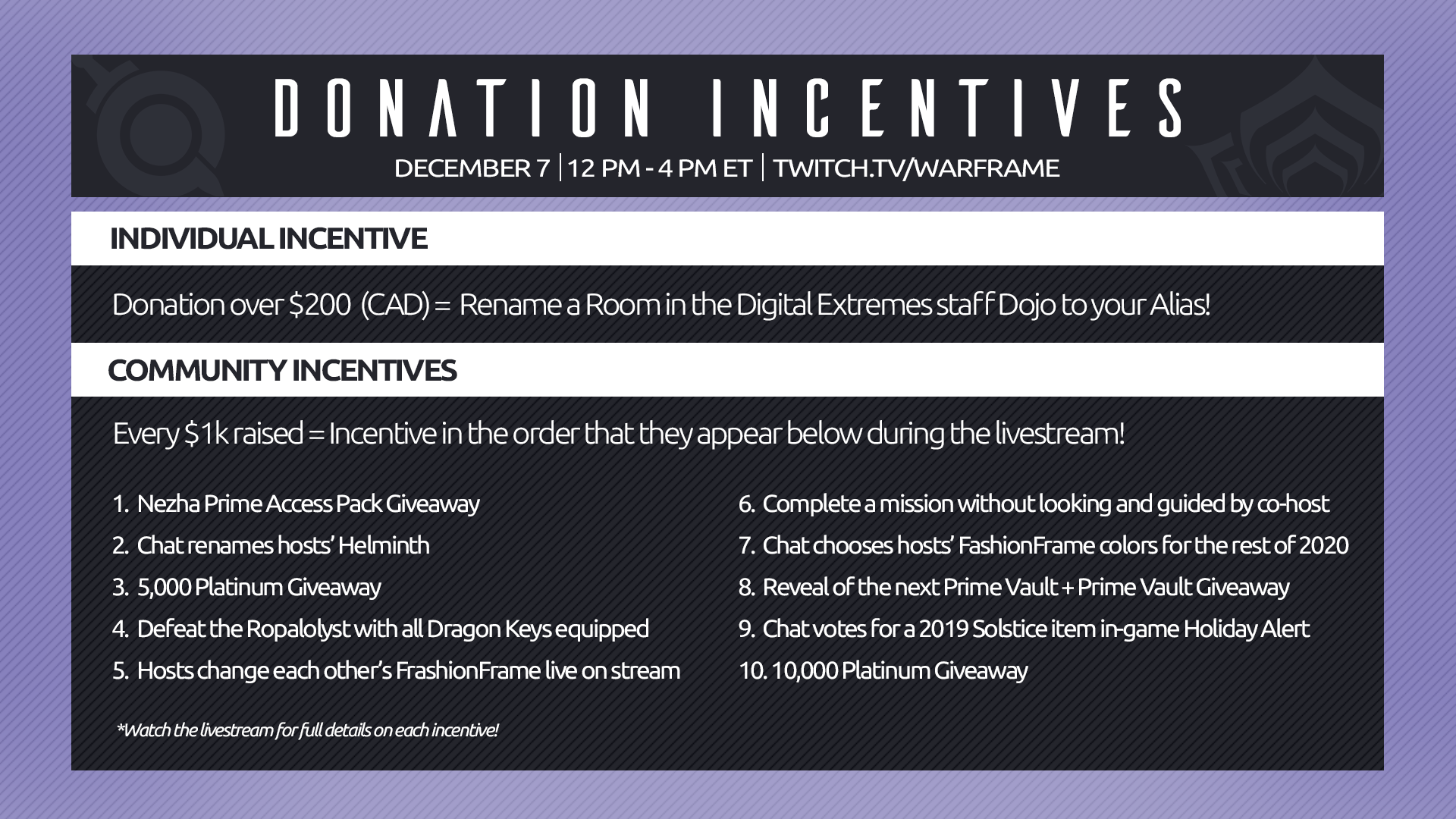 QTCC December Incentives_V3.png