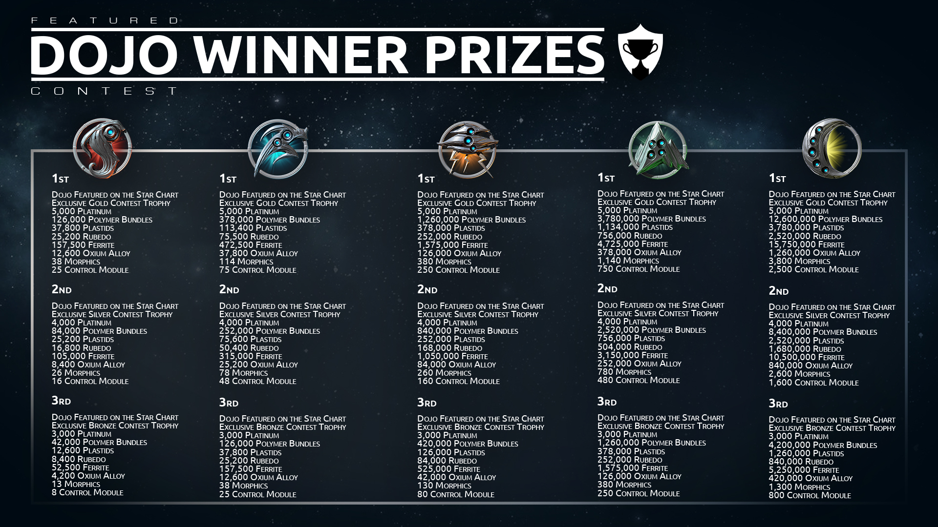FeaturedDojo_1080p_Prizes_V1_3.jpg
