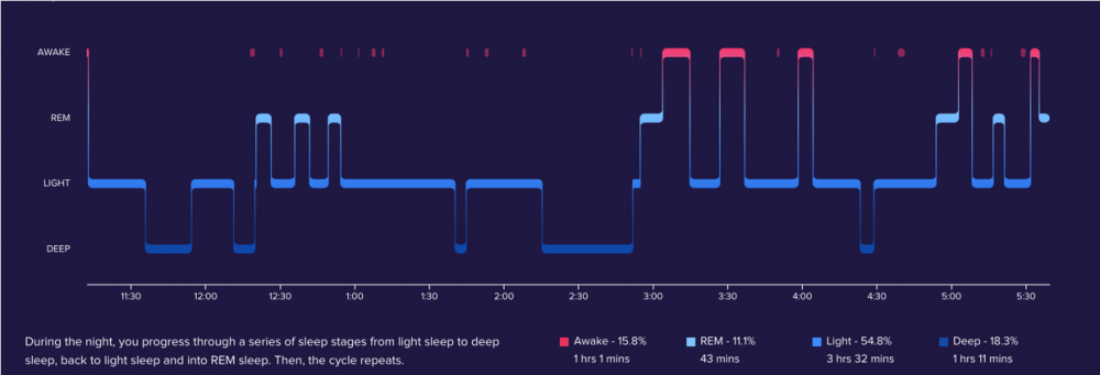 Sleep patterns.png