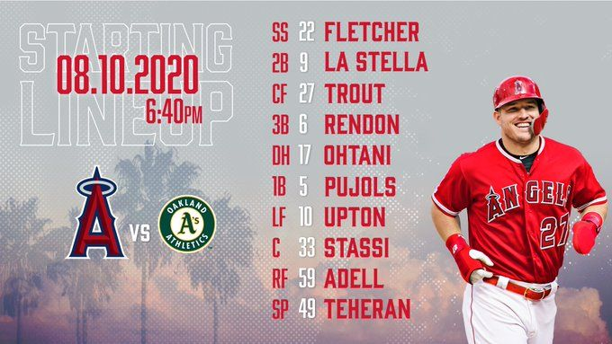 Gameday Thread: Angels vs. A's (8/10/2020)