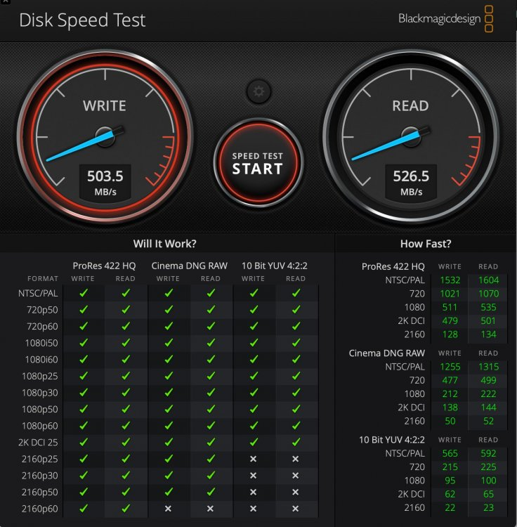 Skärmdump Mac Pro 5.1 Black Magic Disk speed test 20210415.jpg