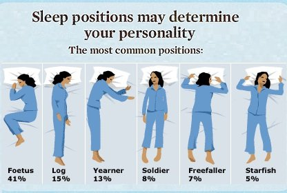 Sleeping-Positions.jpg