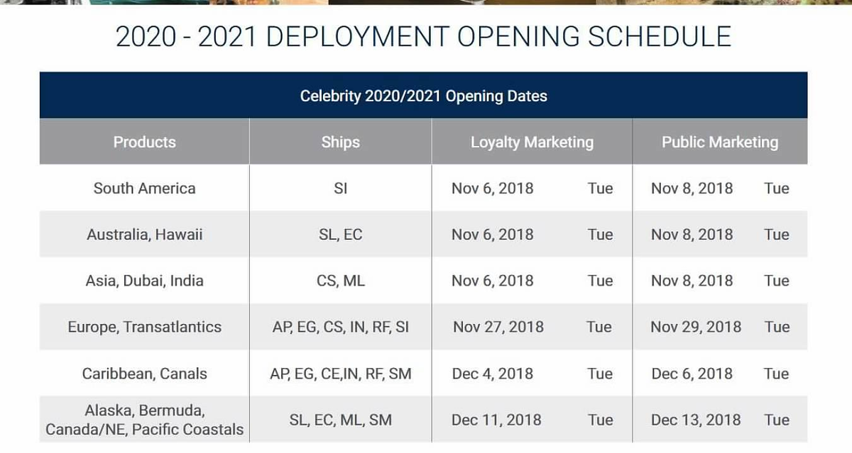 Deployment Opening Schedule For 2020 2021 Including Apex