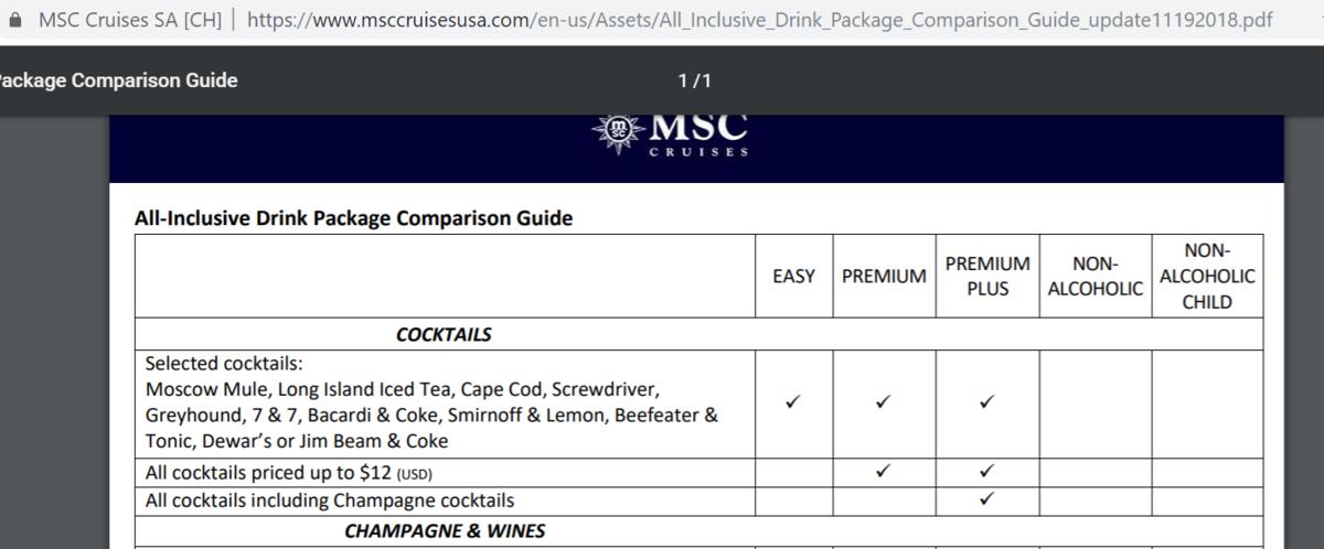 New Drink Pkg - MSC Cruises - Cruise Critic Community