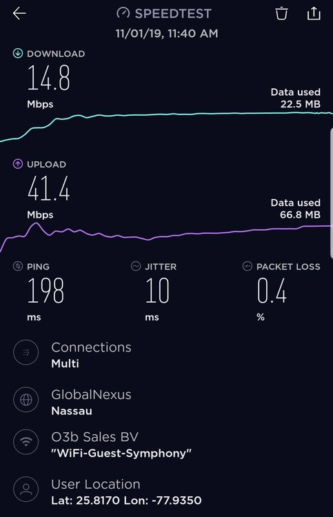 Screenshot_20191121-080112_Speedtest.thumb.jpg.74d9e77f6d9c64e2ee46169d8184b1ca.jpg