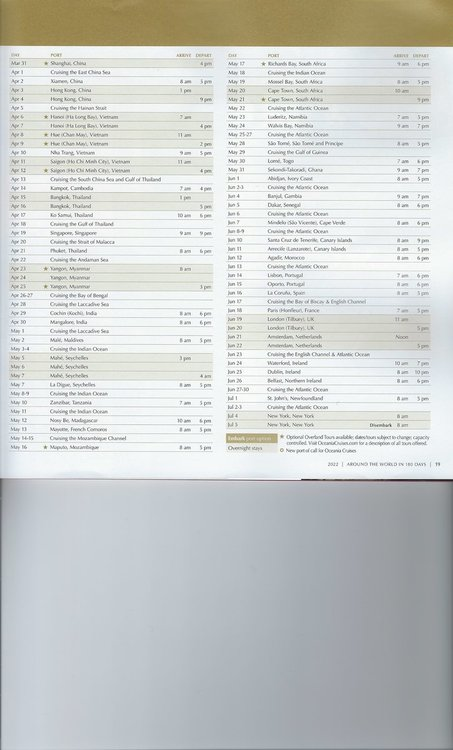 RTW 2022 Detailed Itinerary Page 2.jpg