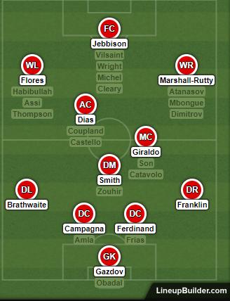 Canada U20 formation.png